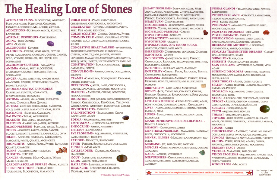The healing lore of stones chart healorct 5 95 c green