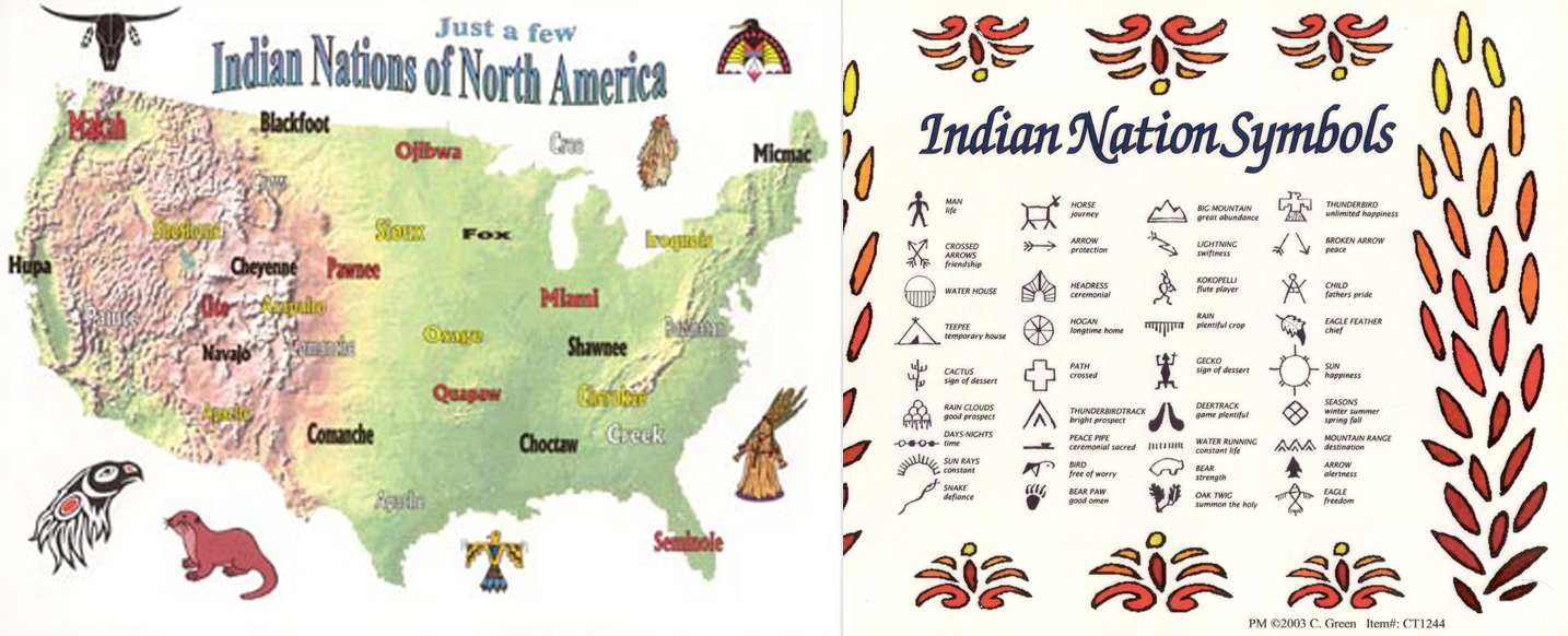 Indian Nation Chart Indnatct 595 C Green Makers Of New